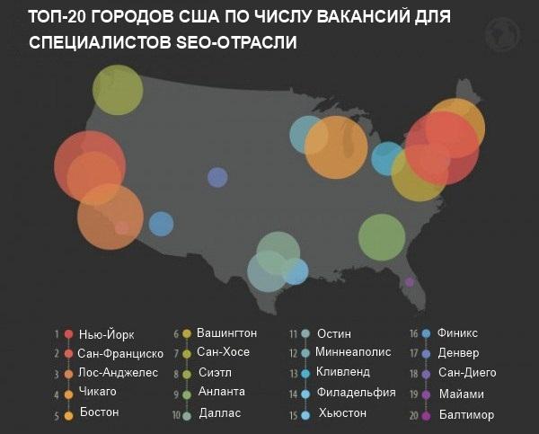 Топ-20 городов Соединенных Штатов, где наиболее востребованы SEO-специалисты